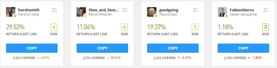 Penny Stocks etoro