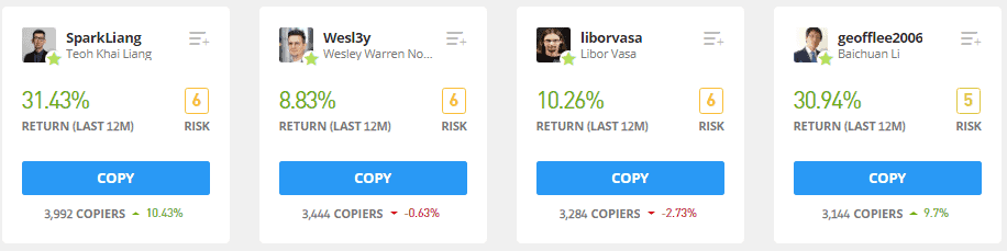 Berkshire Hathaway etoro top trader