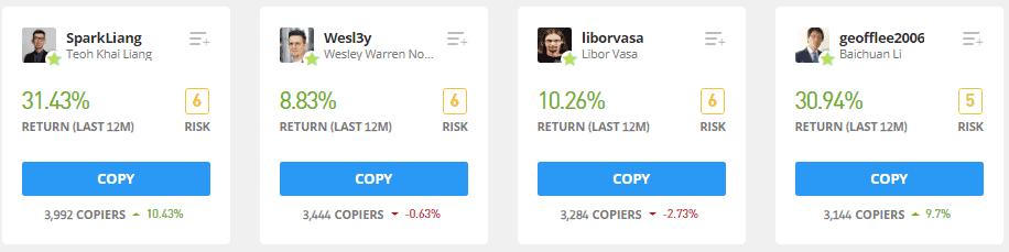 Interés compuesto eToro traders