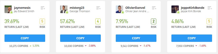 Trading algorítmico etoro top trader