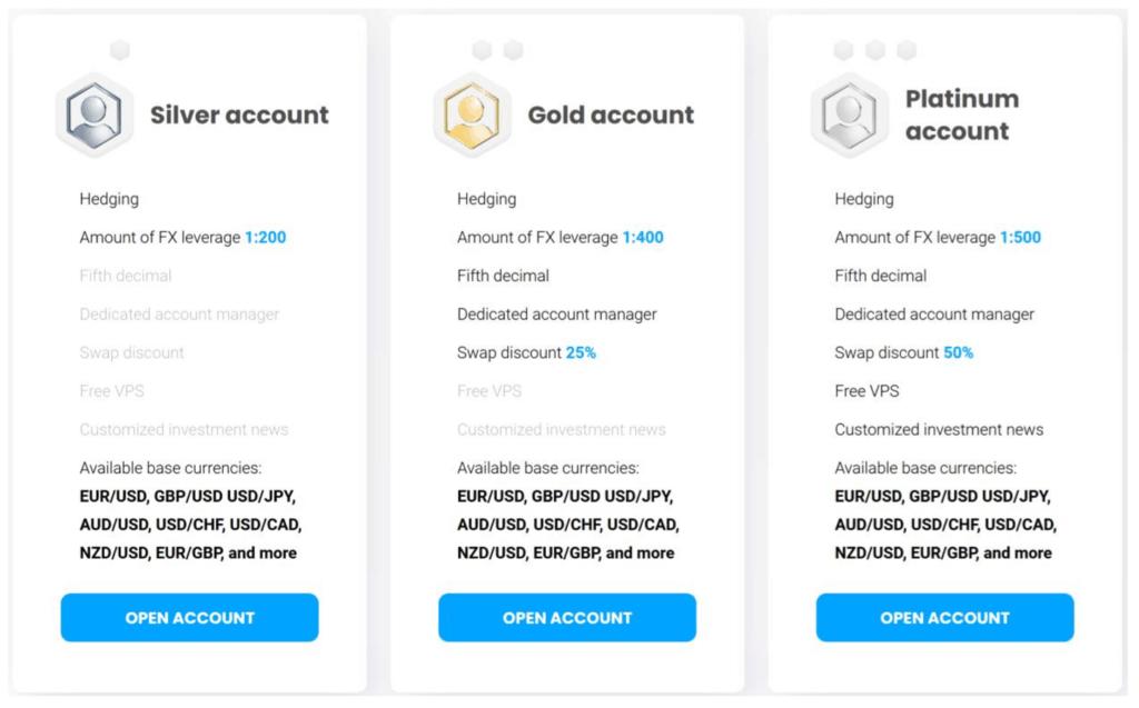investlite tipologia de cuentas