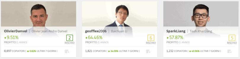 Comprar acciones Novartis eToro Copy Trading