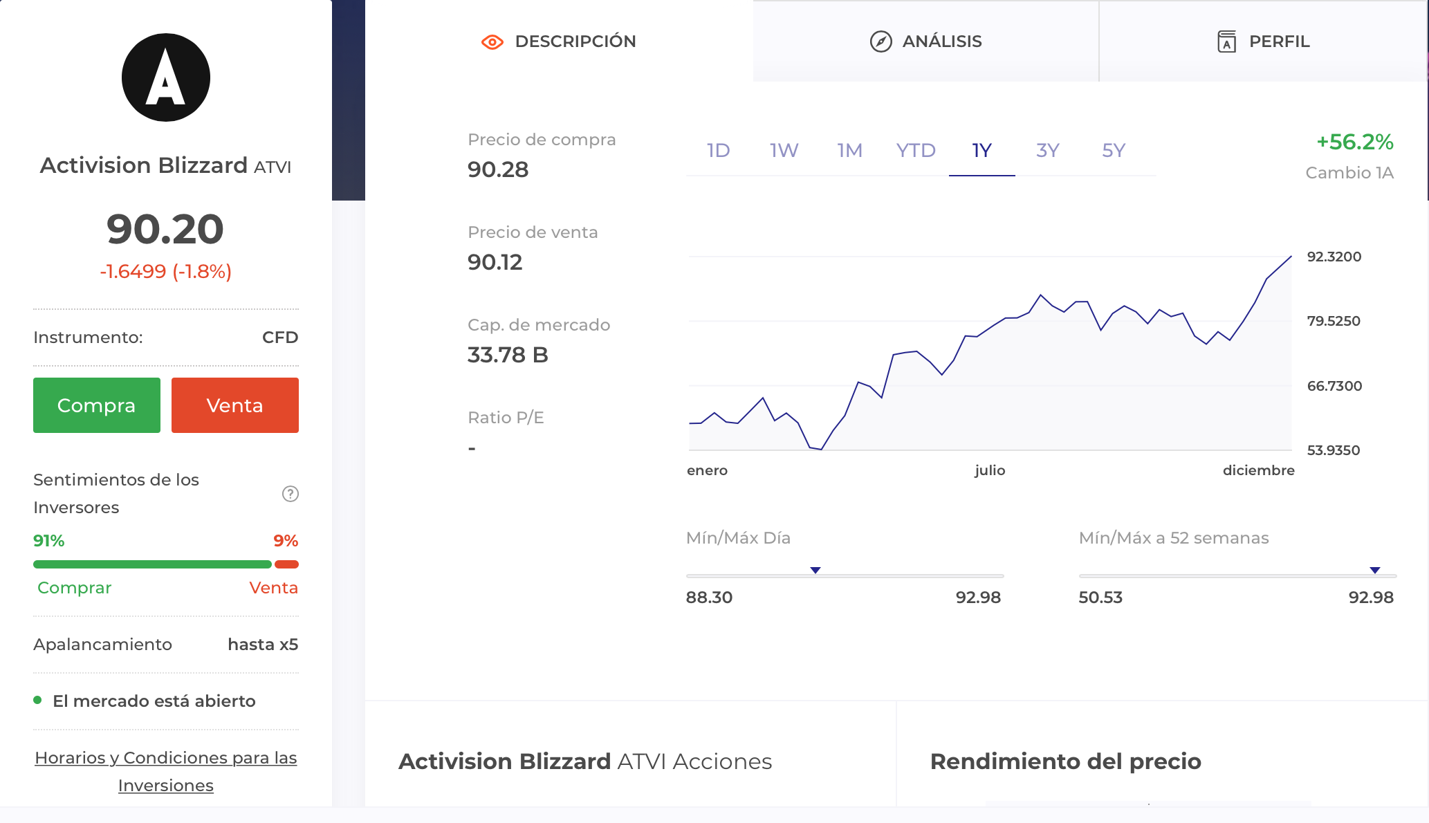 Comprar Acciones Activision Blizzard IQ Option