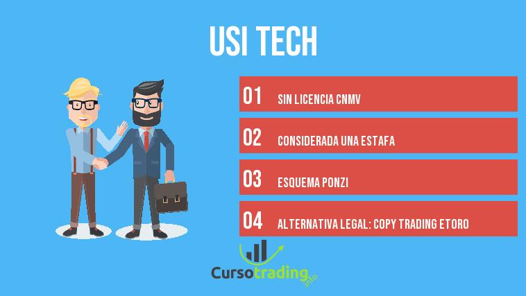Usi Tech info