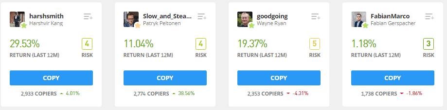 Comprar acciones Snowflake eToro Copy Trading