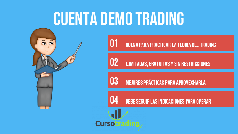 Cuenta demo trading